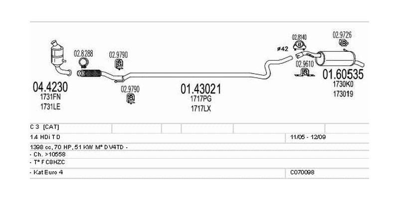 Výfukový systém CITROEN C 3 I 1.4 1398ccm 51kw