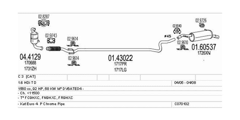 Výfukový systém CITROEN C 3 I 1.6 1560ccm 68kw