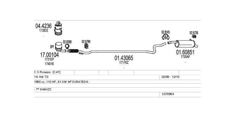 Výfukový systém CITROEN C 3 Picasso 1.6 1560ccm 81kw